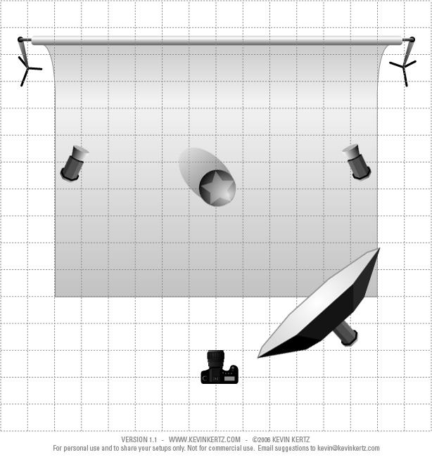 схема для съемки на белом фоне